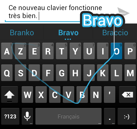 clavier Swype